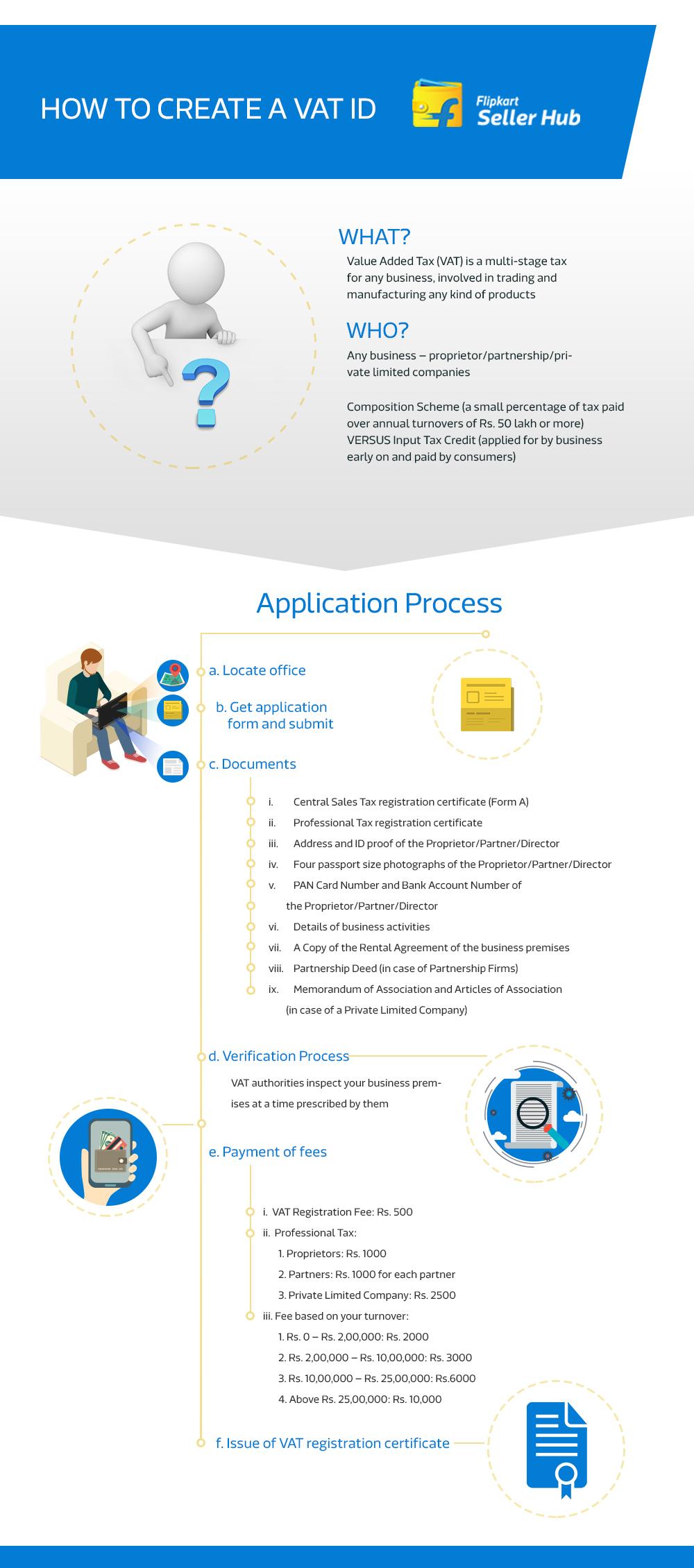 How to Obtain VAT Registration in India to Register on Flipkart